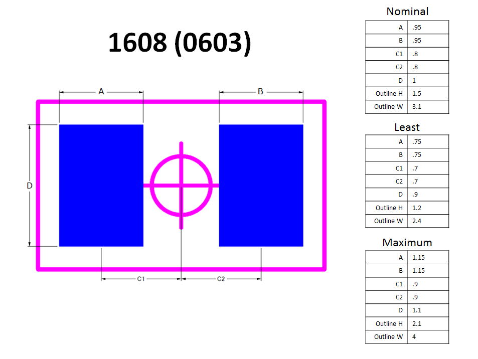 Surface Mount Technology moreover 01005 Passives Not Really 01005 In Size additionally Cheat Sheet Resistor Color Codes 612366847 further Diodes in addition Q5p596. on smt component size chart